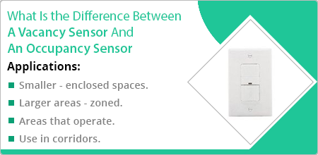occupancy sensor and vacancy sensor