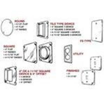 "Picture of Mulberry Metal 11415 4"" Exposed Work Cover, (1) Single Receptacle, (1) Duplex Receptacle"